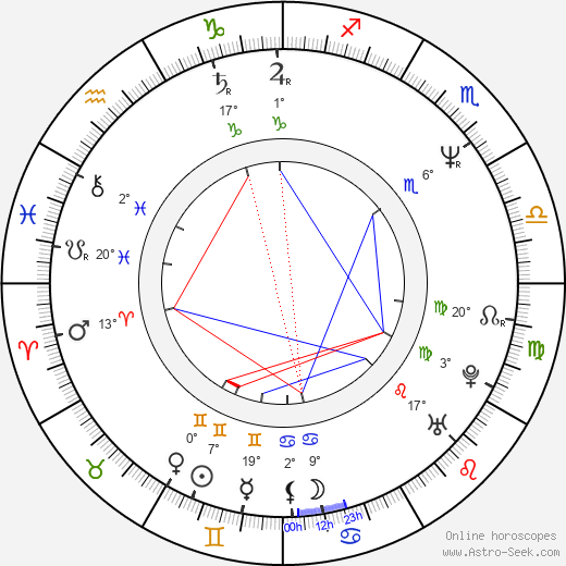 James Olea birth chart, biography, wikipedia 2019, 2020