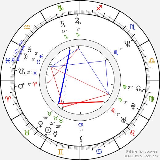 Jari Kurri birth chart, biography, wikipedia 2019, 2020