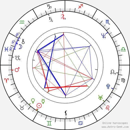 Jari Kurri astro natal birth chart, Jari Kurri horoscope, astrology