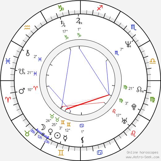 Jeff Celentano birth chart, biography, wikipedia 2019, 2020