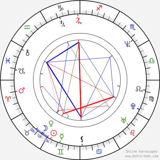 Jeff Celentano birth chart, Jeff Celentano astro natal horoscope, astrology