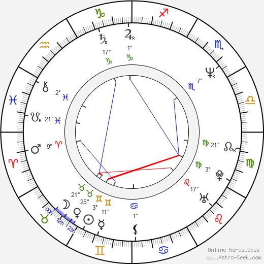 Joan Calabuig Rull birth chart, biography, wikipedia 2020, 2021