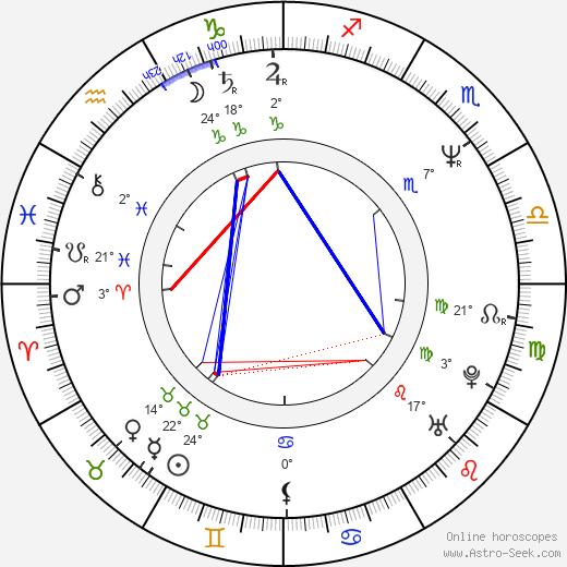 Julian Jarrold birth chart, biography, wikipedia 2020, 2021