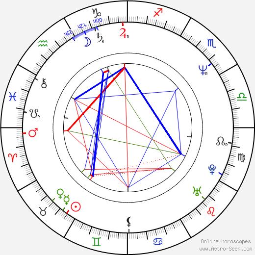 Julian Jarrold birth chart, Julian Jarrold astro natal horoscope, astrology