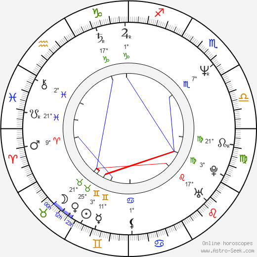 Kristin Scott Thomas birth chart, biography, wikipedia 2017, 2018