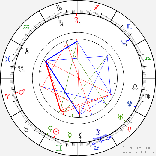 Leszek Abrahamowicz birth chart, Leszek Abrahamowicz astro natal horoscope, astrology