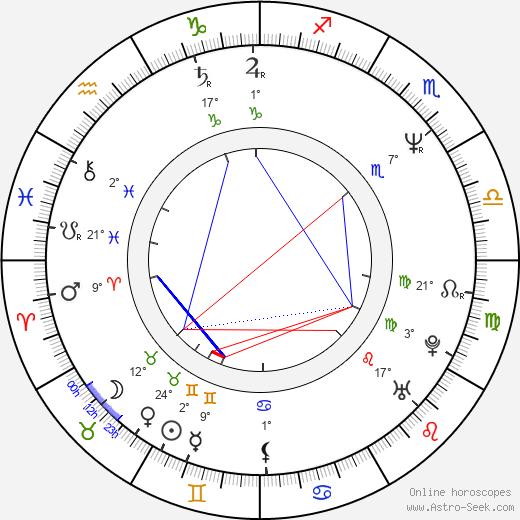 Linden Ashby birth chart, biography, wikipedia 2019, 2020