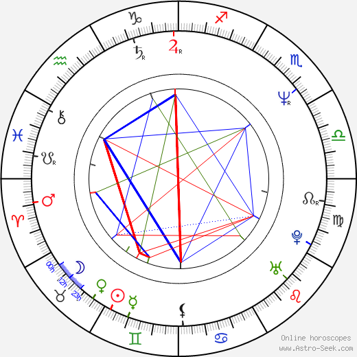 Linden Ashby astro natal birth chart, Linden Ashby horoscope, astrology