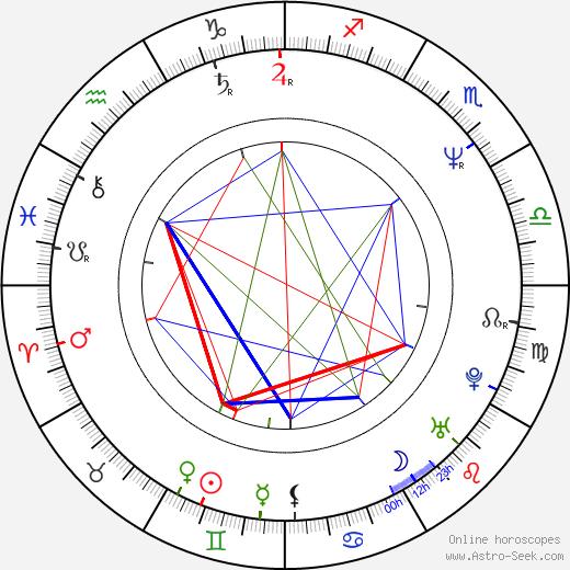 Michael McGrady день рождения гороскоп, Michael McGrady Натальная карта онлайн