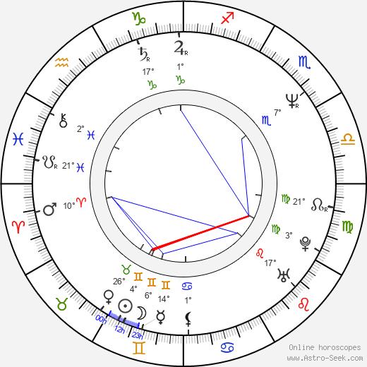Michael Zorek birth chart, biography, wikipedia 2018, 2019