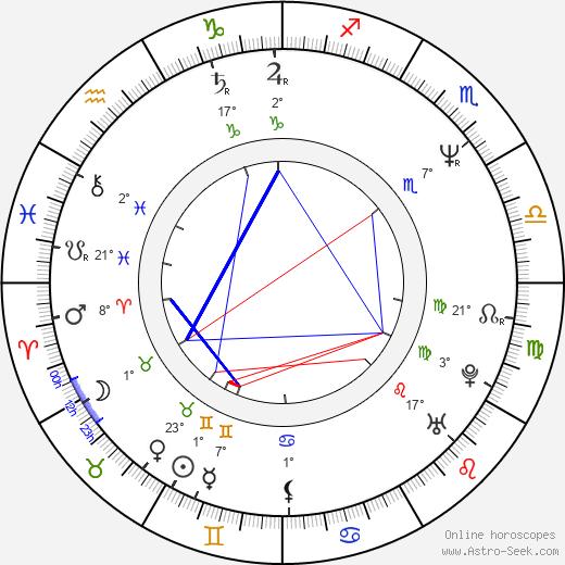 Neal Jimenez birth chart, biography, wikipedia 2019, 2020