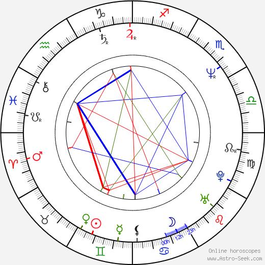 Neil Crone день рождения гороскоп, Neil Crone Натальная карта онлайн