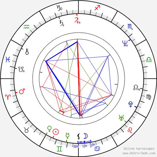 Nobuhiro Suwa birth chart, Nobuhiro Suwa astro natal horoscope, astrology