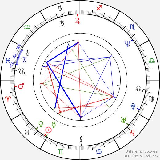 Page Hamilton birth chart, Page Hamilton astro natal horoscope, astrology