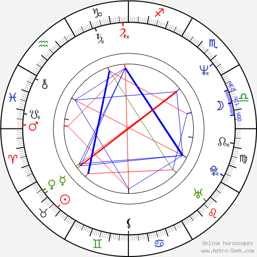 Patrick McKenna tema natale, oroscopo, Patrick McKenna oroscopi gratuiti, astrologia