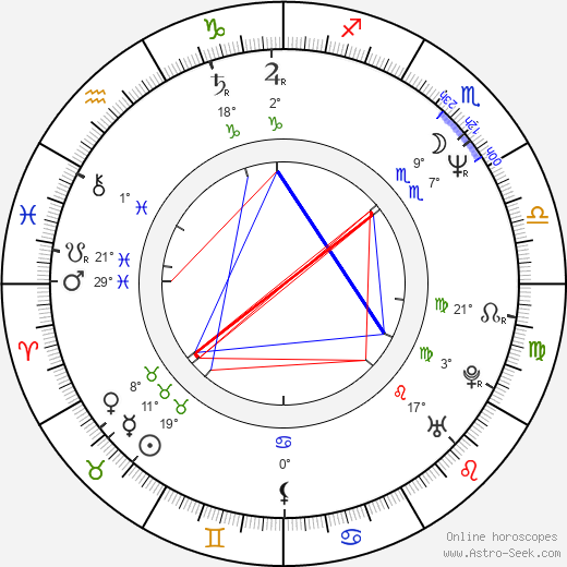Richard Graham birth chart, biography, wikipedia 2018, 2019