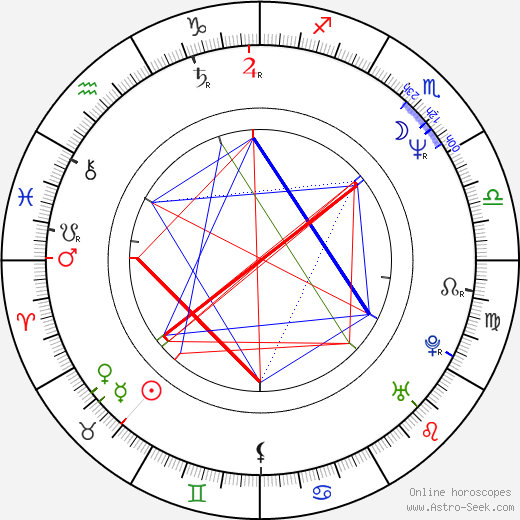 Richard Graham astro natal birth chart, Richard Graham horoscope, astrology