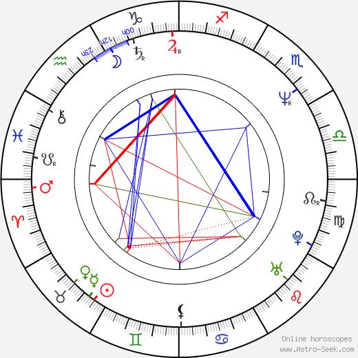 Rob Bowman astro natal birth chart, Rob Bowman horoscope, astrology