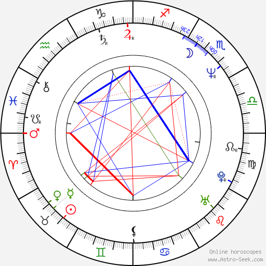 Robertas Urbonas tema natale, oroscopo, Robertas Urbonas oroscopi gratuiti, astrologia