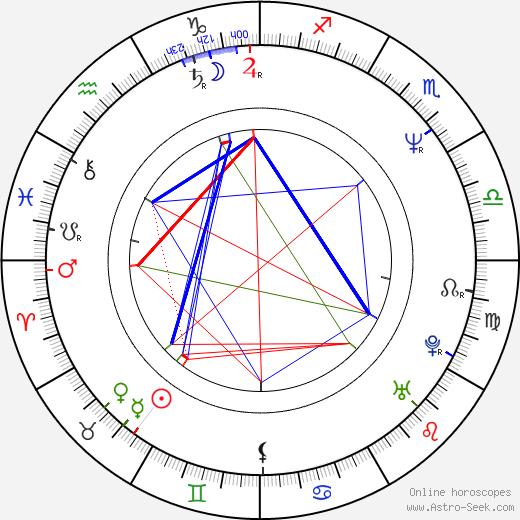 Steve Williams birth chart, Steve Williams astro natal horoscope, astrology