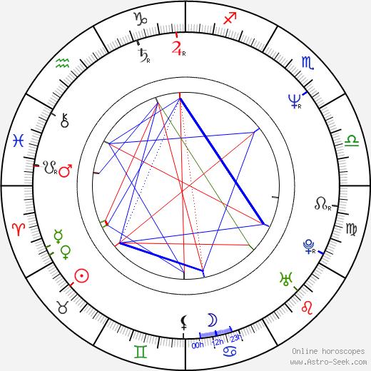 Una Celma tema natale, oroscopo, Una Celma oroscopi gratuiti, astrologia