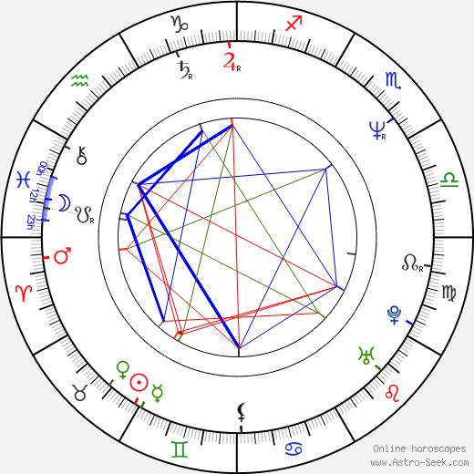 Yazz tema natale, oroscopo, Yazz oroscopi gratuiti, astrologia
