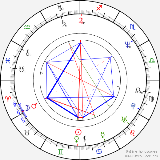 Barbara Broccoli birth chart, Barbara Broccoli astro natal horoscope, astrology