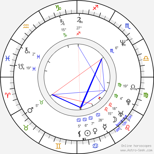 Eric Simonson birth chart, biography, wikipedia 2018, 2019