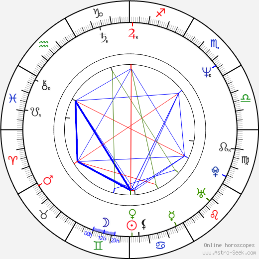 Erin Brockovich-Ellis astro natal birth chart, Erin Brockovich-Ellis horoscope, astrology