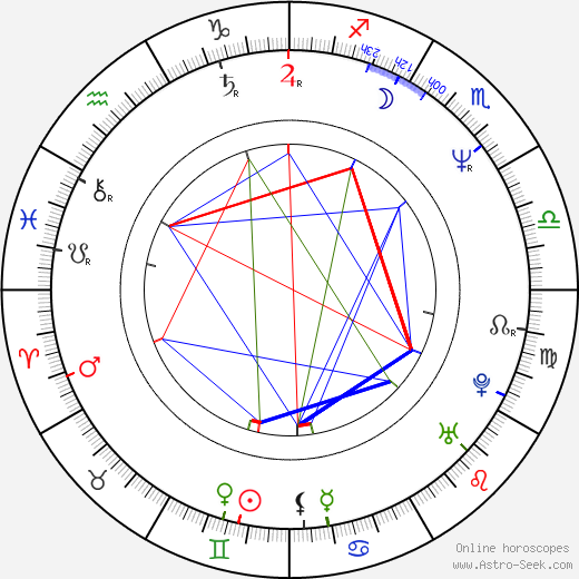 Gary Trousdale astro natal birth chart, Gary Trousdale horoscope, astrology