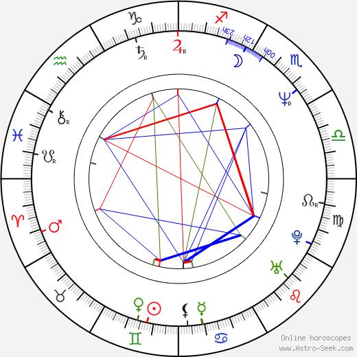 Гари Труздейл Gary Trousdale день рождения гороскоп, Gary Trousdale Натальная карта онлайн