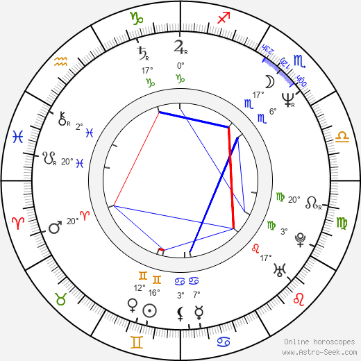 Hirohiko Araki birth chart, biography, wikipedia 2020, 2021