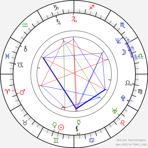 James Isaac astro natal birth chart, James Isaac horoscope, astrology
