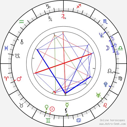 Jo Prestia день рождения гороскоп, Jo Prestia Натальная карта онлайн