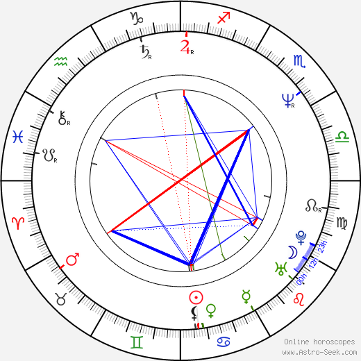 John Elway birth chart, John Elway astro natal horoscope, astrology