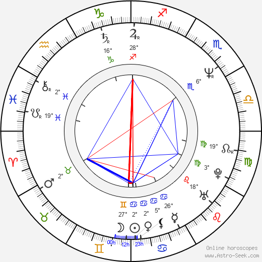 Judah Katz birth chart, biography, wikipedia 2019, 2020
