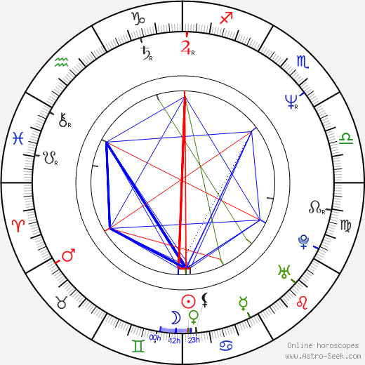 Judah Katz astro natal birth chart, Judah Katz horoscope, astrology