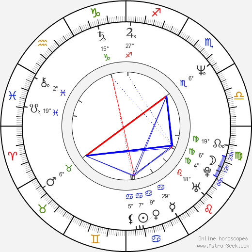 Karsten Speck birth chart, biography, wikipedia 2020, 2021