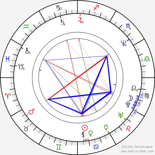 Karsten Speck день рождения гороскоп, Karsten Speck Натальная карта онлайн