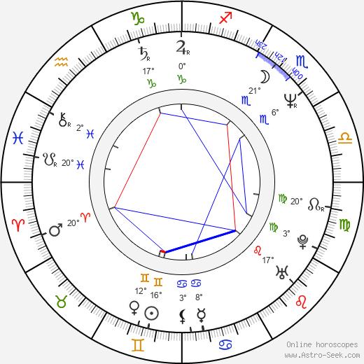 Kathryn Meisle birth chart, biography, wikipedia 2019, 2020