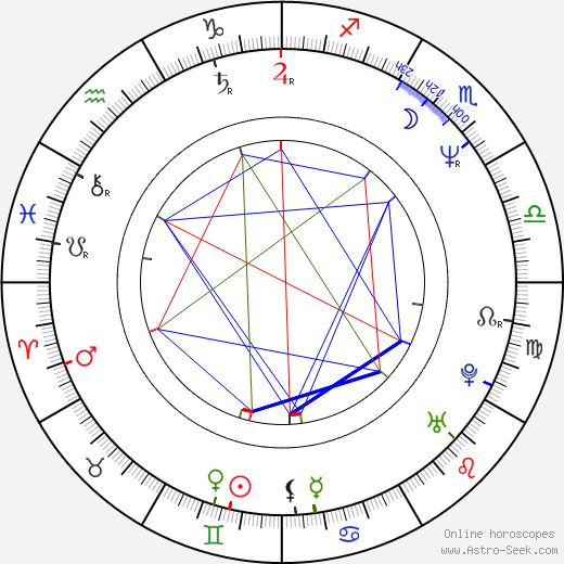 Kathryn Meisle astro natal birth chart, Kathryn Meisle horoscope, astrology