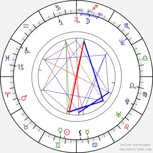 Kazuhiro Furuhashi astro natal birth chart, Kazuhiro Furuhashi horoscope, astrology