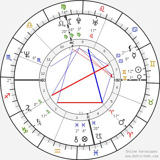 Kyle Petty tema natale, biography, Biografia da Wikipedia 2020, 2021