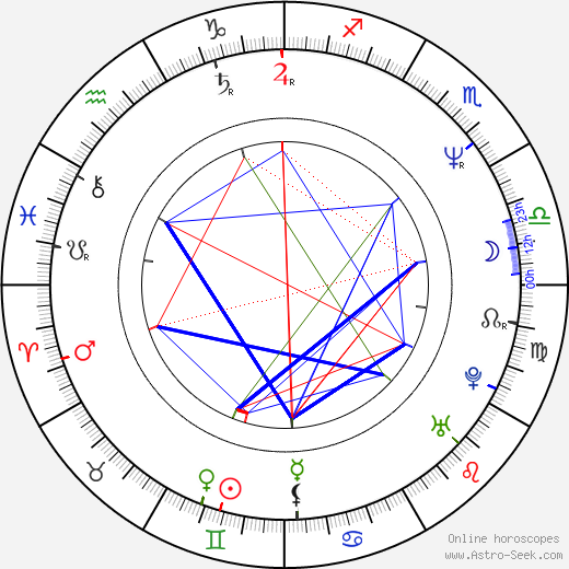 Marcia DeBonis день рождения гороскоп, Marcia DeBonis Натальная карта онлайн
