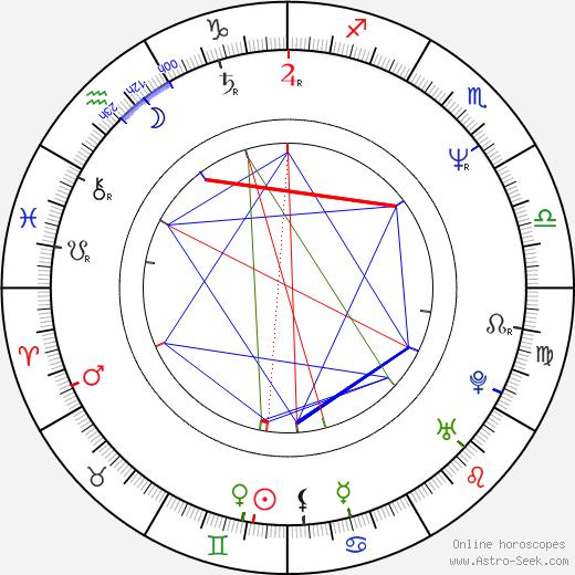 Mark Calcavecchia tema natale, oroscopo, Mark Calcavecchia oroscopi gratuiti, astrologia