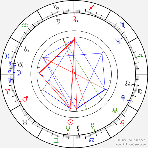 Pavel Štingl astro natal birth chart, Pavel Štingl horoscope, astrology
