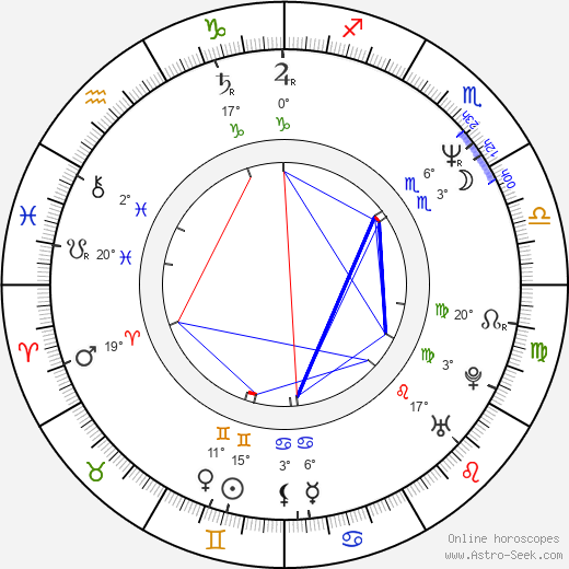 Philippe Bérenger birth chart, biography, wikipedia 2019, 2020