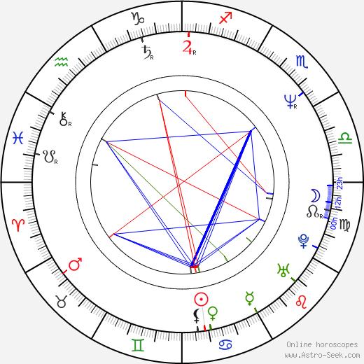 Rebecca Tilney birth chart, Rebecca Tilney astro natal horoscope, astrology