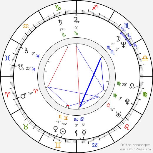 Roger Rose birth chart, biography, wikipedia 2020, 2021