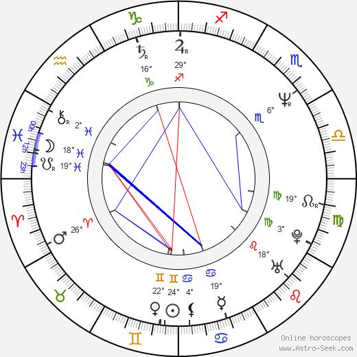 Ron Maestri birth chart, biography, wikipedia 2020, 2021